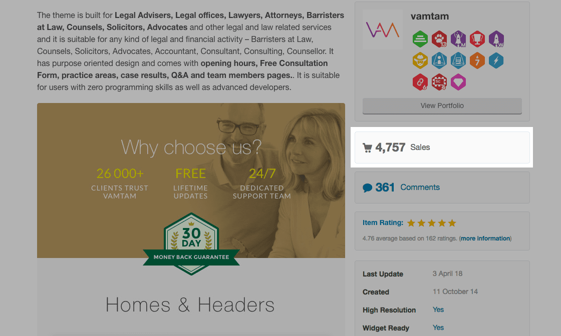 Lawyer Example - Active Installs